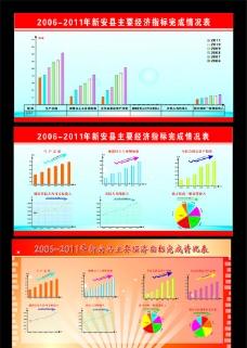 经济指标完成情况图图片
