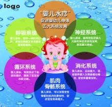 婴儿水疗的好处图片