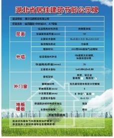 湖北省居住建筑节能公示牌图片