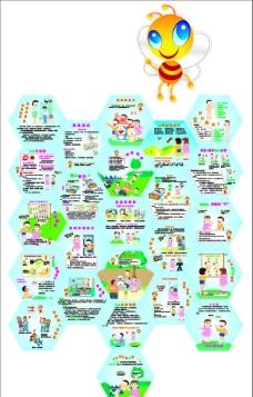 学校青春期性教育全套展板图片