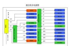 通信機房電源圖圖片