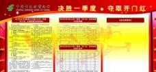 中国邮政储蓄银行开门红展板图片