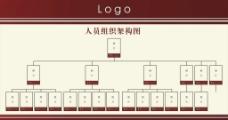 组织架构图图片