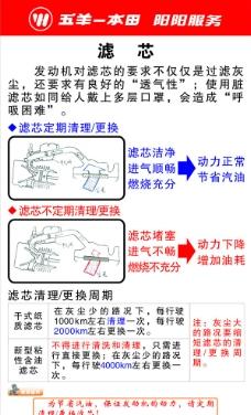 五羊本田展板图片