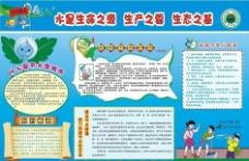 2012世界水日洛阳卷烟厂展板图片