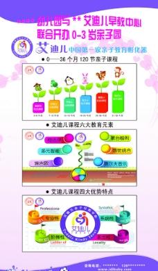 艾迪儿中国第一家亲子教育孵化器图片