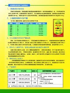 肥料彩頁設計圖片